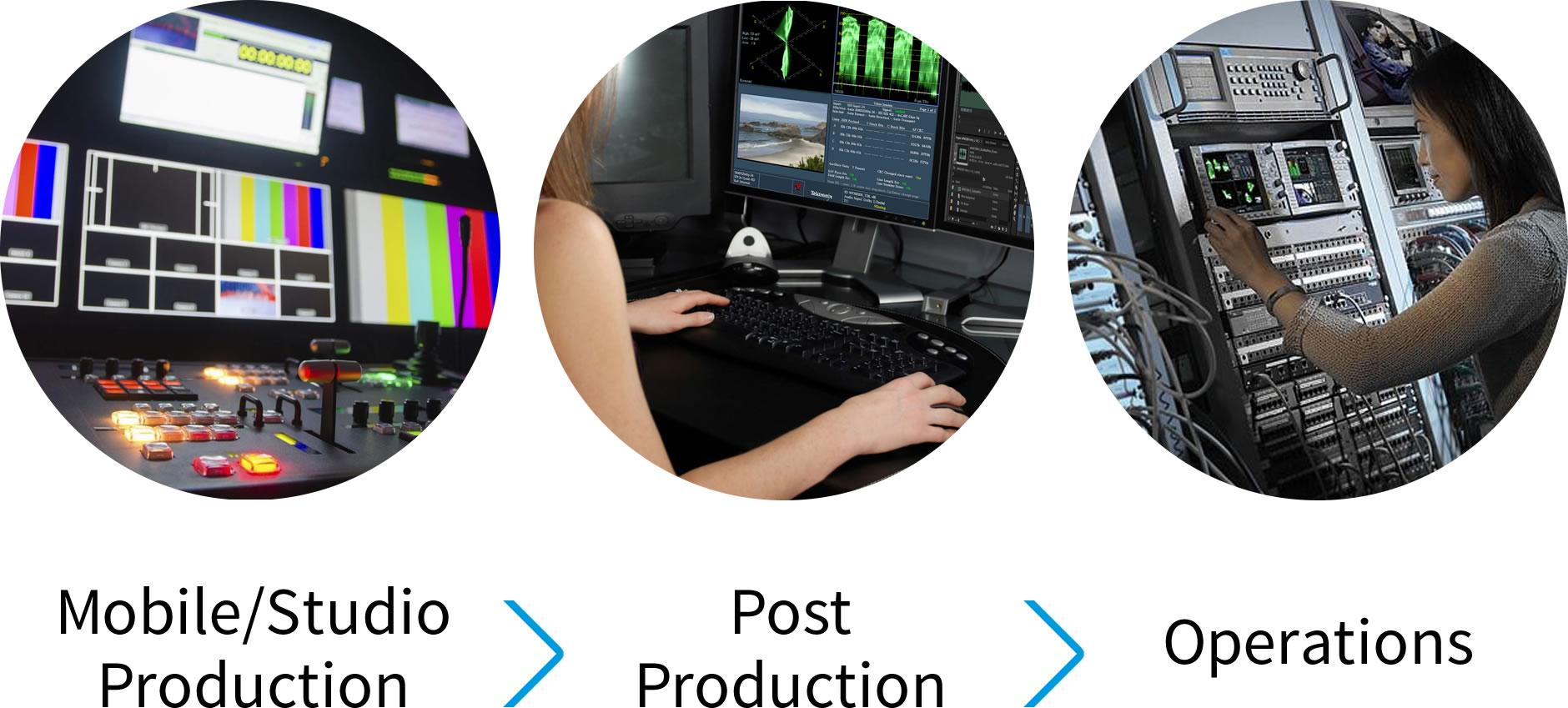 Video Test and Monitoring Equipment   Telestream